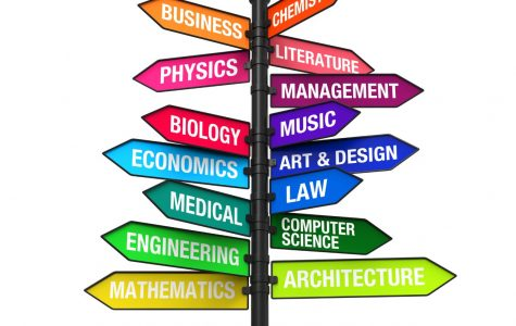 Picking Your College Major